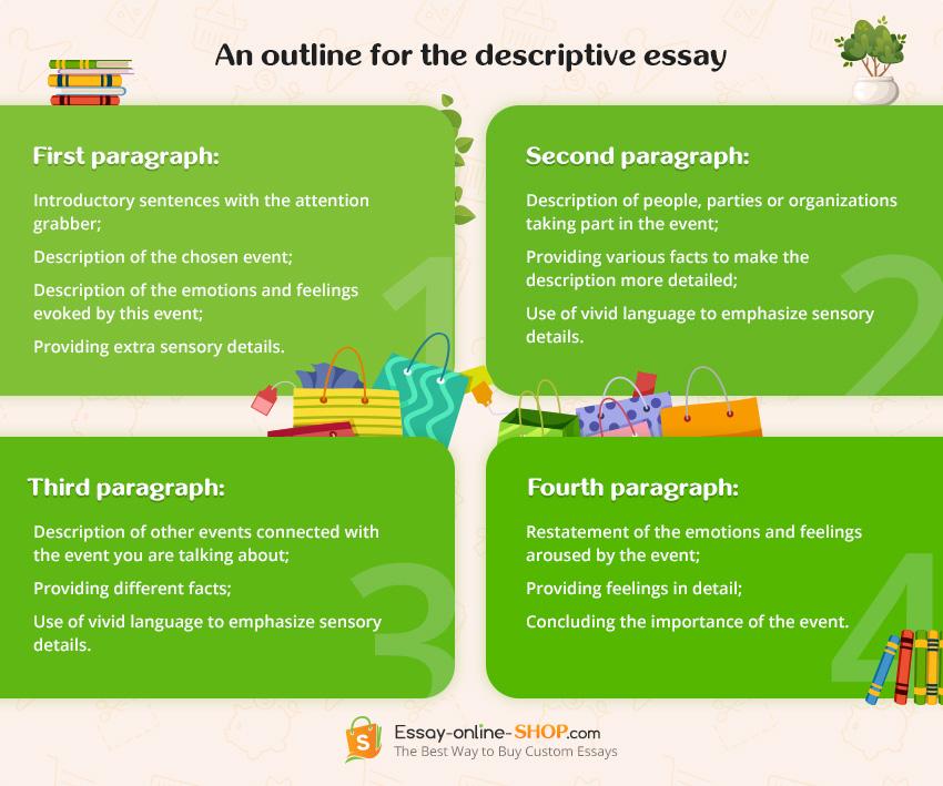 Outline for descriptive essay