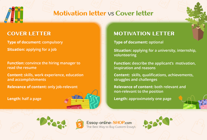 Motivation Letter vs Cover Letter